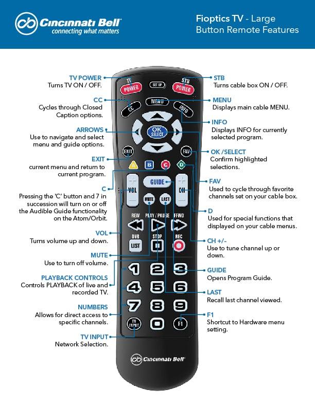 Fioptics Large Button Remote Features-01