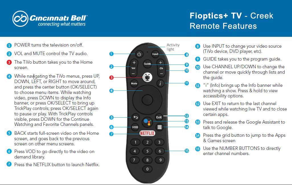 Fioptics+TVRemoteGuide