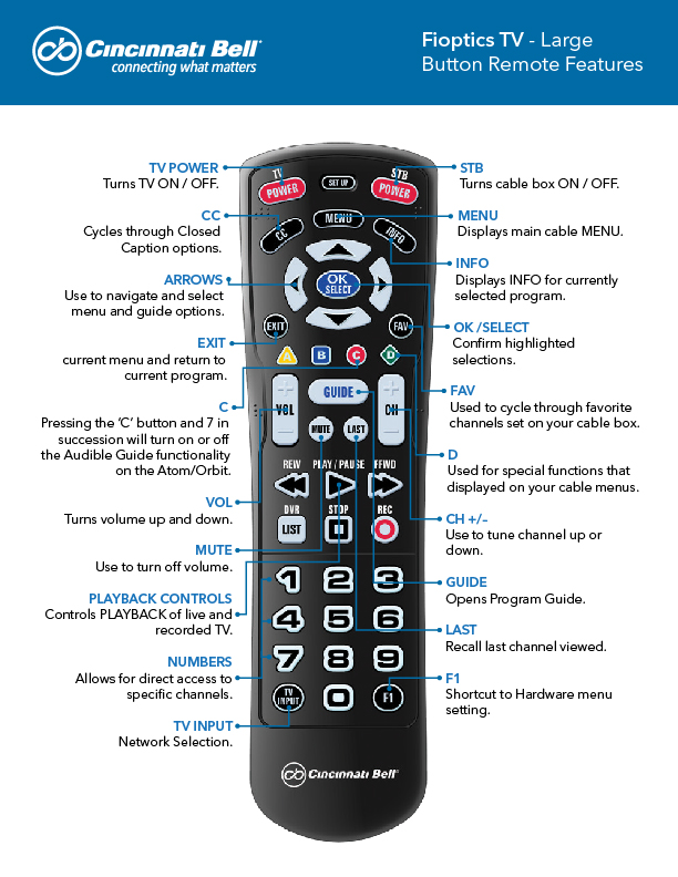 Fioptics Large Button Remote Features-01