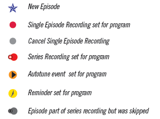 TV guide key.png